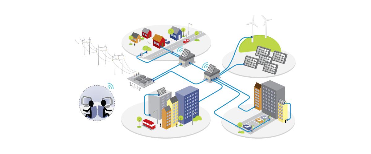 Smart el med KL Industri
